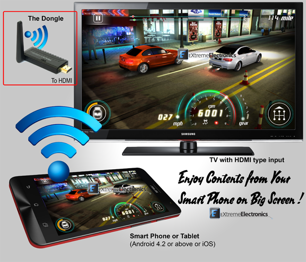 Miracast Dongle User Guide