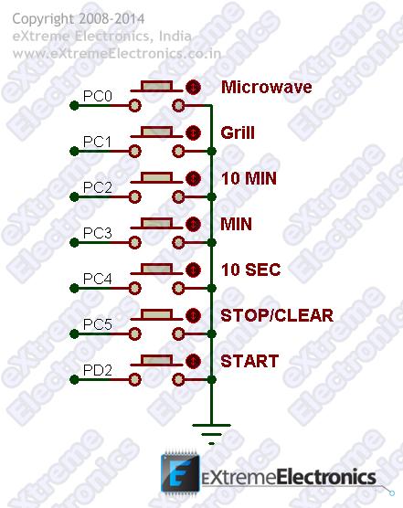 microwave keypad