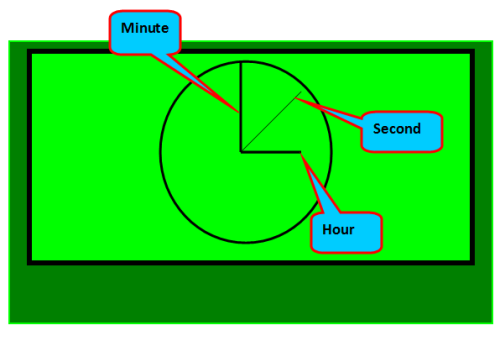 GLCD Clock Layout