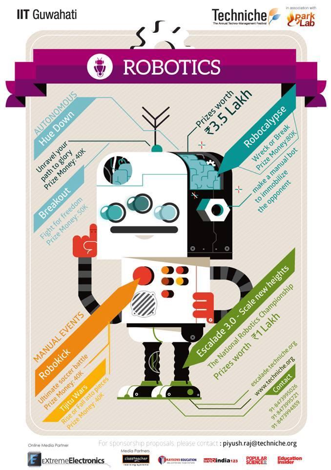 iit robotics event
