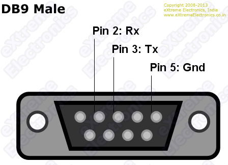 DB9 Male Pinout Serial Port