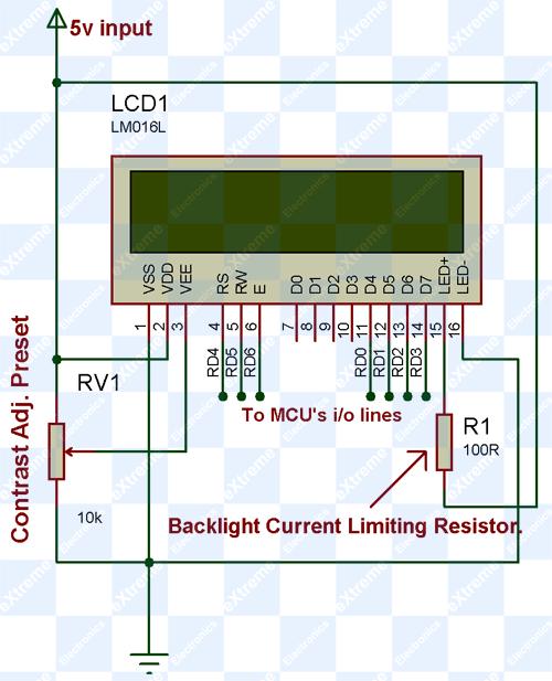 alphanumeric lcd hd44780 subsystem
