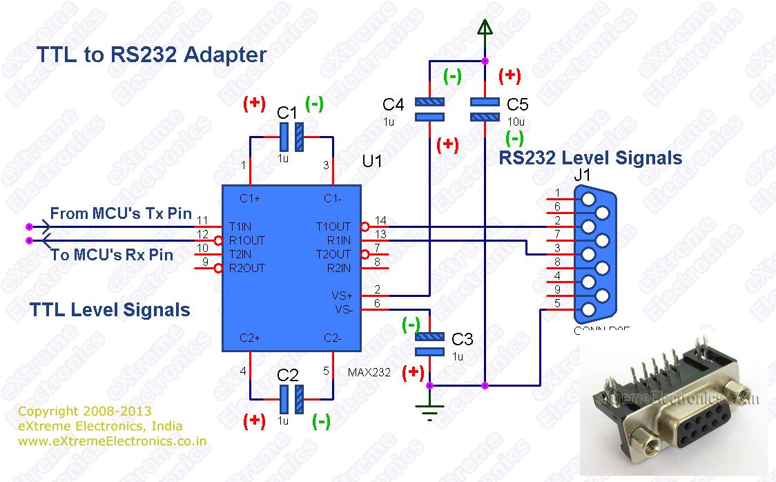rs232 to rj45 wiring diagram pinout rj45 wiring diagram wiring diagrams