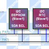 Software I2C Library for AVR MCUs